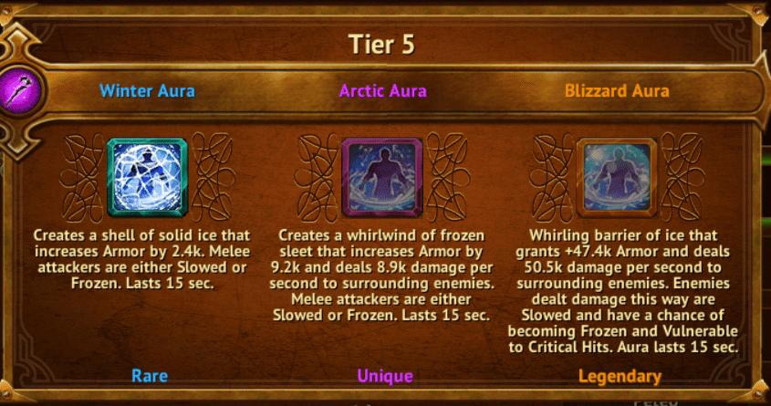 Blizzard Aura