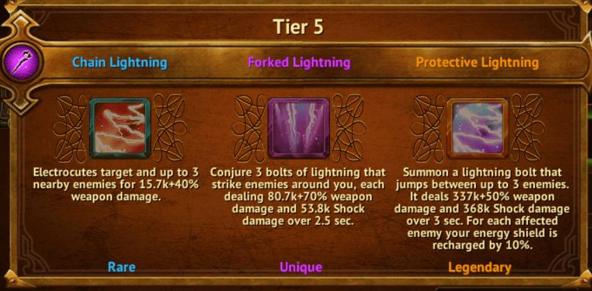 Protective Lightning